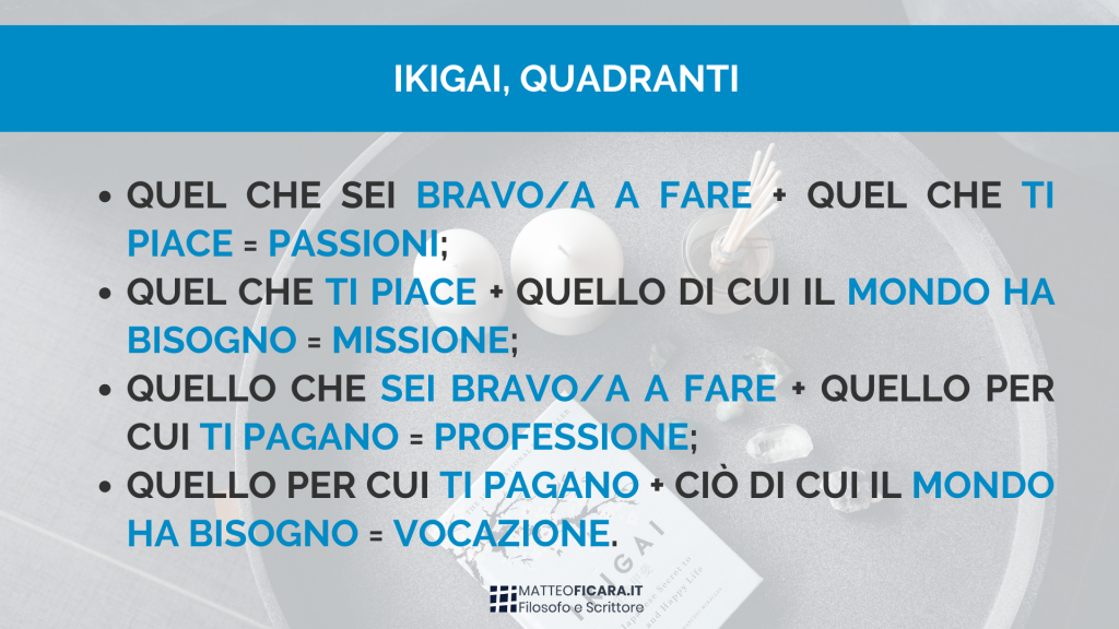 ikigai-quadranti-vocazione-professione-scopo-passione-missione