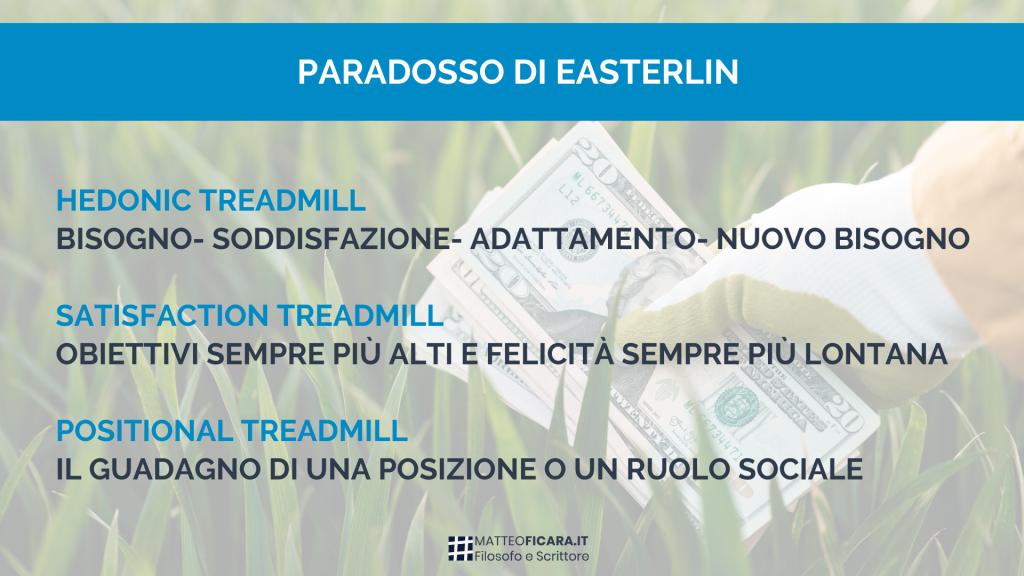 paradosso-easterlin-bisogno-soddisfazione-adattamento-felicità-economia-ricchezza-ruolo-sociale