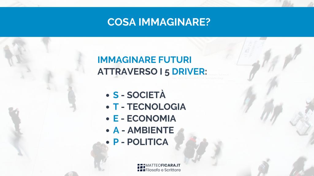 immaginazione-futuro-steep-società-tecnologia-economia-ambiente-politica-driver-pensare-futuro